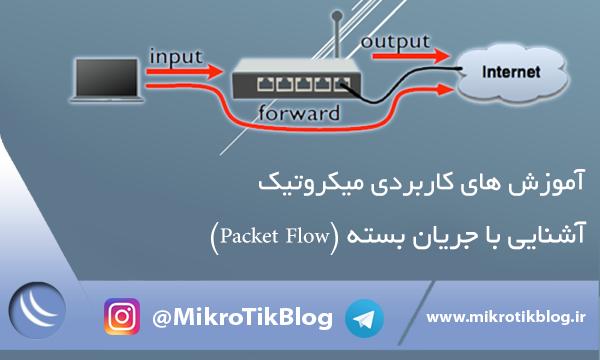 آشنایی با جریان بسته (Packet Flow)