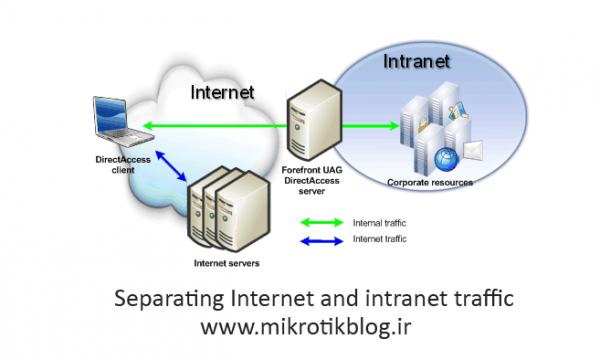 تفکیک ترافیک داخلی و بین المللی در میکروتیک